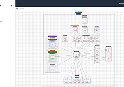 AWSがアーキテクチャ図を自動作成できるソリューション実装「AWS Perspective」を公開 - GIGAZINE