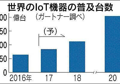 IoT基盤に不安 Wi―Fi、深刻な脆弱性 :日本経済新聞