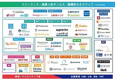 """日本のフリーランス、仕事への熱意""""ワークエンゲージメント""""は国際的に見ても高い水準 - INTERNET Watch"""