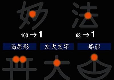 あの「大」の字もほぼ読めず…五山送り火、密集避ける [新型コロナウイルス]:朝日新聞デジタル