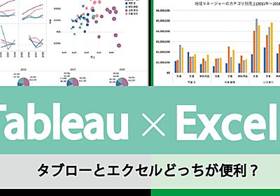 Tableauとエクセルはどっちが便利? 知識ゼロでもBIツール「Tableau」の凄さが理解できる3ポイント | Web担当者Forum