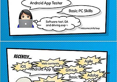 AndroidアプリQAテスターのおしごと(2018年) - びよーんのつま。