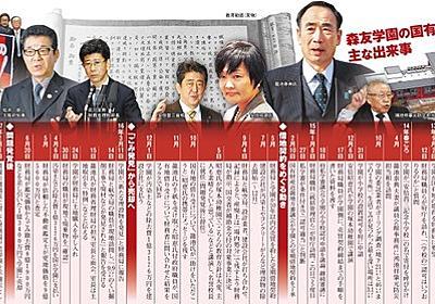 森友問題、深まる謎 8億1900万円、なぜ値引き:朝日新聞デジタル