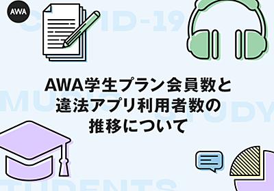 違法音楽アプリを辞めた理由の1位は「好きなアーティストへ還元されないこと」、2位は「使いづらさ」|AWA株式会社のプレスリリース
