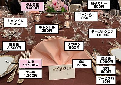 実録!結婚式のマネー事情:僕と新婦と福澤諭吉 - ふれっしゅのーと