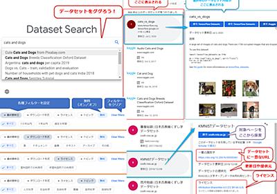 Dataset Search:Googleによる「データセット検索」サイト:AI・機械学習のデータセット辞典 - @IT
