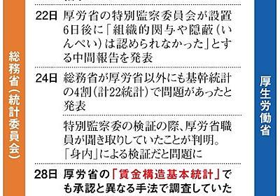 底なしの統計不正、総務省に飛び火 「世界の信頼失う」:朝日新聞デジタル