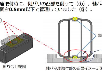 川崎重工製のN700系新幹線の亀裂箇所は痺れる設計だった - WICの中から