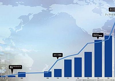 6000億円で50社買収のNTTデータ、リストラせずに世界トップ5入りできるか | 日経 xTECH(クロステック)