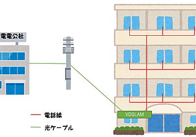 マンション光回線の配線方式のお話 - notokenの覚書