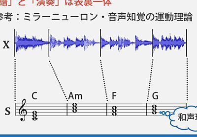 """【藤本健のDigital Audio Laboratory】音を楽譜にする""""耳コピ""""はここまで来た。AI自動採譜の最前線-AV Watch"""