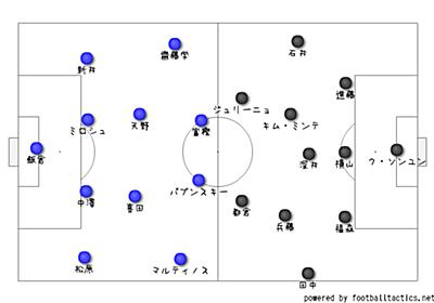 【齋藤学周りで起きていること】横浜F・マリノス対コンサドーレ札幌【クロス爆撃】 - サッカーの面白い戦術分析を心がけます