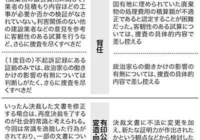 森友問題、全員不起訴なぜ 検察「刑事罰の適用に限界」 [森友学園問題]:朝日新聞デジタル