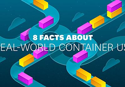 8 facts about real-world container use | Datadog