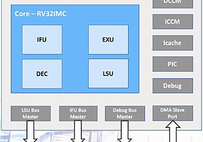 RISC-Vは大きな飛躍へ、エコシステムが拡大 (1/2) - EE Times Japan