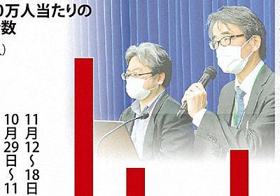 経路不明急増、保健所パンク…「日本モデル」もう限界 「政府も危機感共有を」 - 毎日新聞