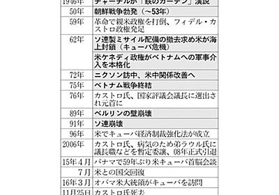 冷戦時代の象徴去る カストロ前議長死去  :日本経済新聞