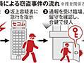 セコム警備員が顧客宅で貴金属窃盗(1/2ページ) - 産経ニュース