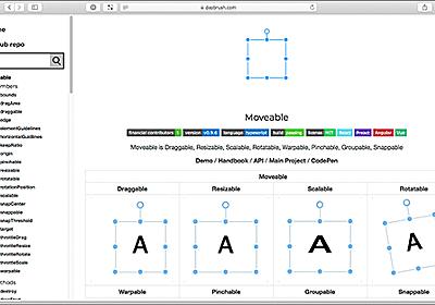 ページ上のあらゆる要素をドラッグ・リサイズ・スケール・回転・ワープ・グループ化・スナップ操作を可能にする万能JavaScriptライブラリ -Moveable | コリス