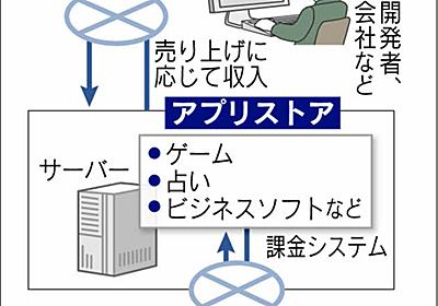 iモードでアップル流アプリ配信 ドコモ、今秋から  :日本経済新聞