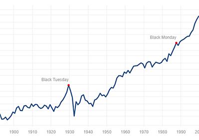 積立投資の出口戦略とは - たぱぞうの米国株投資