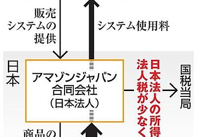 IT外資の法人税に苦戦 アマゾン日本法人は11億円:朝日新聞デジタル