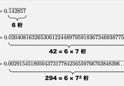 (自由研究)1/p^k型循環小数のフルサイクル性について - tsujimotterのノートブック