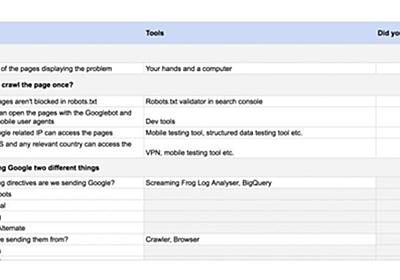 謎だらけのSEOテクニカル問題を解決する8つのポイントとは? 【前編】あなたのページがなぜインデックスされないかを把握しよう | Moz - SEOとインバウンドマーケティングの実践情報 | Web担当者Forum