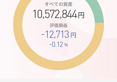 日経平均は大反発するも、NTTデータ(9613)は戻り弱し… - 株で稼ぐ Kensinhan の投資ブログ