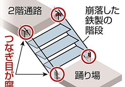 八王子アパート階段、設計と異なる木造で施工 防水加工不十分で腐食、崩落か:東京新聞 TOKYO Web