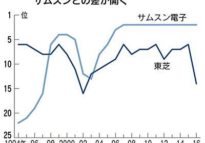 「マスオカは報いを求めた」 元東芝技術者の不満  :日本経済新聞
