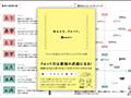 デザインは奥が深い!日本語・英語フォントのデザイン知識・実践テクニックを学べる良書 -ほんとに、フォント。 | コリス