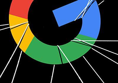 巨大化するグーグルが、世界的な「独占禁止法の網」に捕らえられようとしている