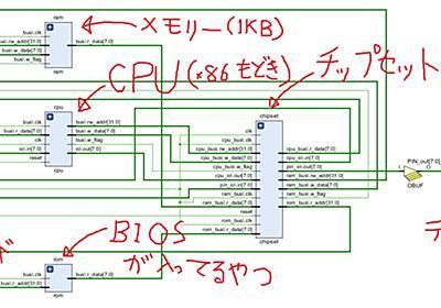 パソコンを回路レベルで自作する (Intel x86 IA-32) - Togetter