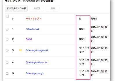XMLサイトマップとRSSフィードの両方を送信することをGoogleが公式に推奨 | 海外SEO情報ブログ