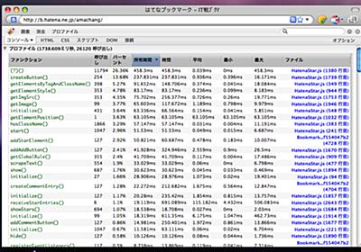 はてなブックマークのコンテンツの JavaScript を高速化する - IT戦記