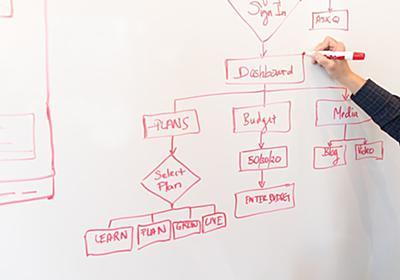 プロダクトマネージャーの意思決定ロジックの可視化 - もくもくプロダクトマネジメント( @Nunerm )