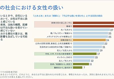 女性4割「もし私が男性だったら高キャリアに」と自信。男女不平等なのは職場より「家庭」 | Business Insider Japan