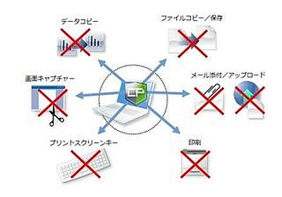 TSS LINK、ファイルサーバやPC上のコピー・持ち出しを防ぐソフトの最新版   マイナビニュース