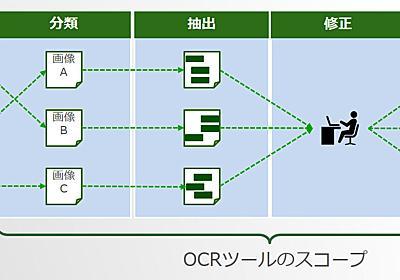 AI-OCRとは? OCRとの違い、選定ポイントと導入の注意点 (1/4) - キーマンズネット