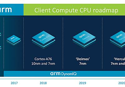 Arm、Windows向けで年内に7nm CPU投入。5年以内に競合と比肩  - PC Watch