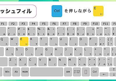 【神業!】Excelショートカットキー「Ctrl+E」が便利すぎると感動の声多数! - 関数もカンマ区切りも不要の驚きテクニック | マイナビニュース