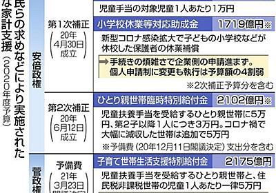 「コロナでどん底」1年無収入のシングルマザー 子は食パンと水道水で空腹しのぐ 一斉休校の余波は今も:東京新聞 TOKYO Web