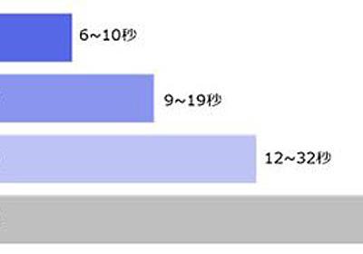 現金・クレカ・非接触・QRコード 一番早く決済できるのはどれ? お店で比べてみた結果は…… - ITmedia NEWS
