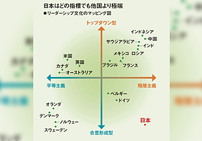 日本企業においてリーダーシップが生まれにくい理由~リーダーシップを取る事の割の合わなさ問題~ - Togetter