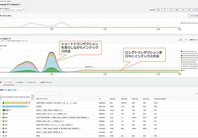 MySQL でショート/ロングトランザクション実行中のインデックス作成の影響 - ablog