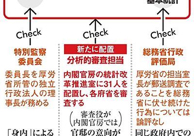 統計不正、「身内」が監視 識者「官邸の意向効く恐れ」:朝日新聞デジタル