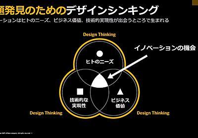 コマツとランドログの事例に見る「デザイン思考」の実践 (1/3) - MONOist(モノイスト)