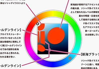 新海カントク『面白い分析ですね』// 新海誠監督が使用する明度・彩度を調査した所、驚愕の事実が発覚。 - Togetter