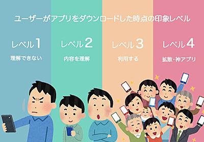 クックパッドマートiOSアプリを楽しく新規開発した話【連載:クックパッドマート開発の裏側 vol.2】 - クックパッド開発者ブログ